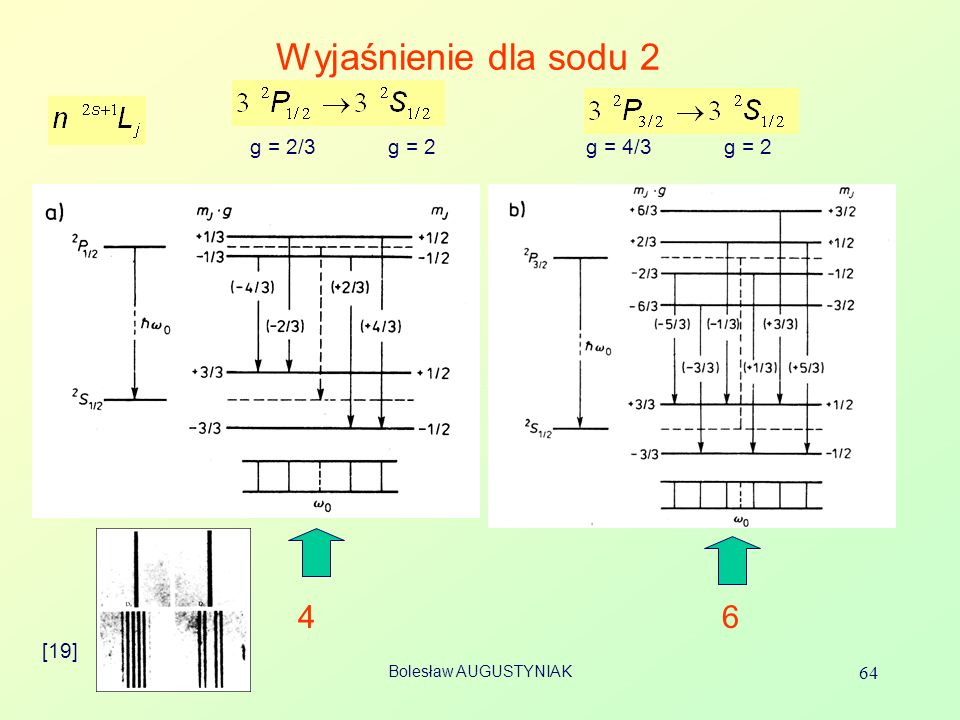 Wyjaśnienie dla sodu 2 4 6 g = 2/3 g = 2 g = 4/3 g = 2 [19]